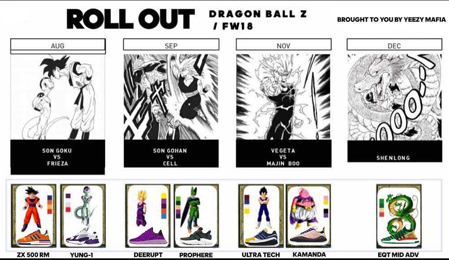 L'intégralité de la collection Dragon Ball Z x adidas