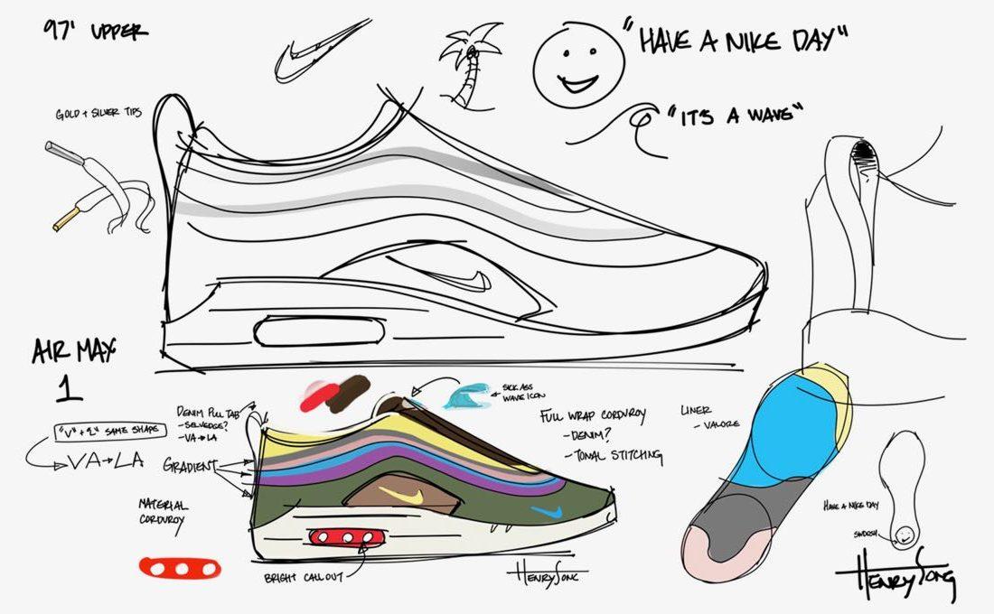 Nike Air Max 1/97 SW: l'origine du design - Le Site de la ...